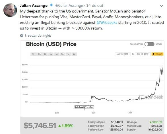 Julian Assange Tweet